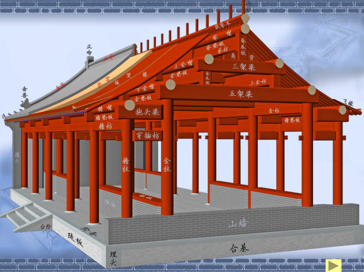 中国古建筑的结构-抬梁式木结构