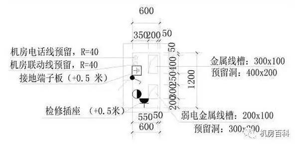住宅区供配电系统设计方案_22