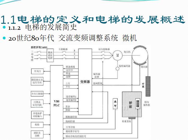 电梯安装施工管理与建筑工程基础(共66页)
