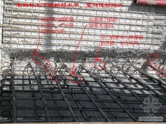 施工质量控制の项目质量问题分析处理程序