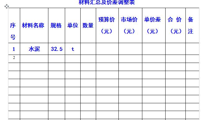 工程预算书格式(例)