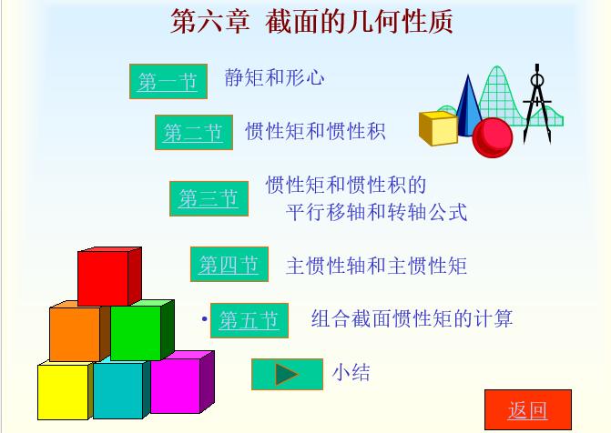 材料力学-截面的几何性质