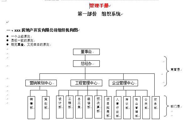 房地产管理手册_8