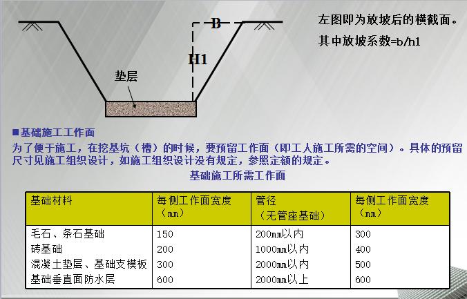 [全国]土石方工程量计算案例及计算规则(共26页)