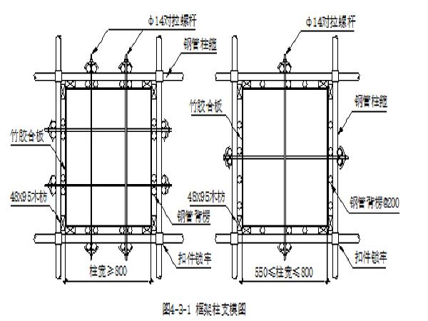 大广高速公路施工组织设计(151页)