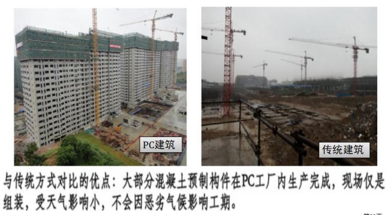装配式建筑施工安全讲义(共178页)