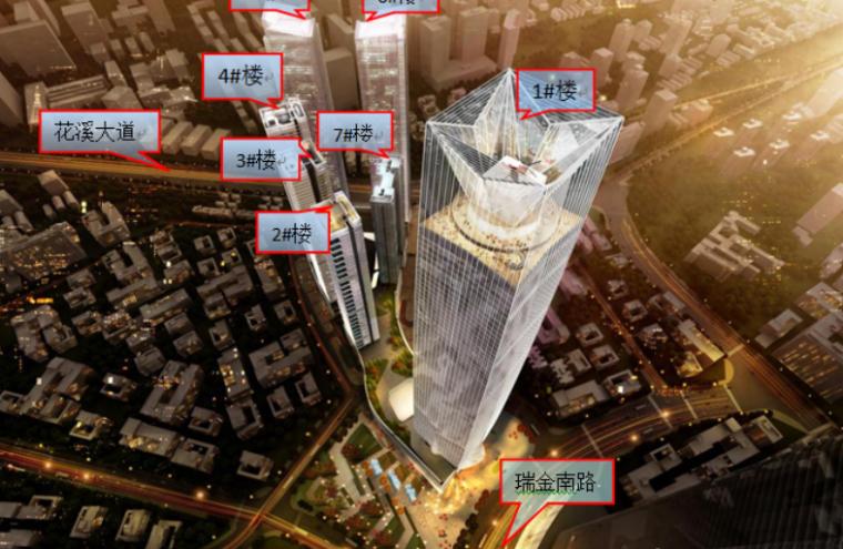 中建钢结构超高层施工组织设计(共296页)