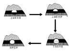 隧道洞身开挖及初次支护施工方案(61页)