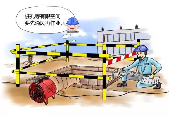 《工程项目施工人员安全指导手册》转给每一位工程人!_18