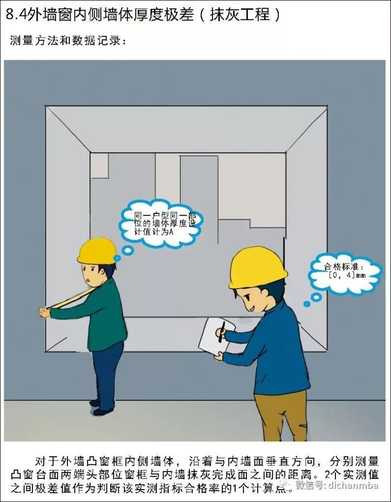 详解在建工程实测实量可视化体系(全套),完美!!!!_65