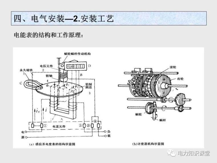 收藏!最详细的电气工程基础教程知识_145