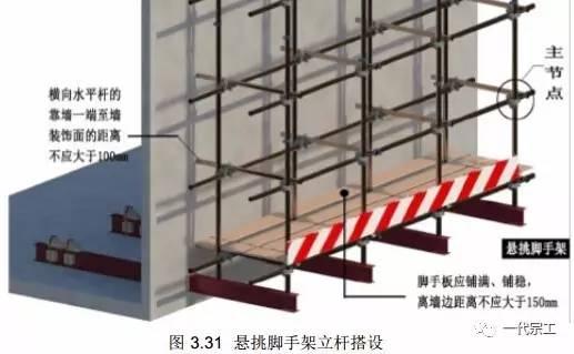 脚手架需要做哪些安全防护?总结的太全了!_22