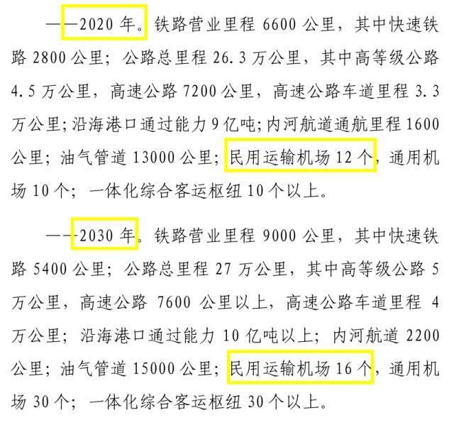 厉害了山东省!17地市16个都将有机场!