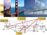 《桥梁设计荷载与桥面构造》讲义290页(附图丰富)
