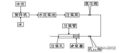 超级整合,隧道施工方案及工艺流程_11