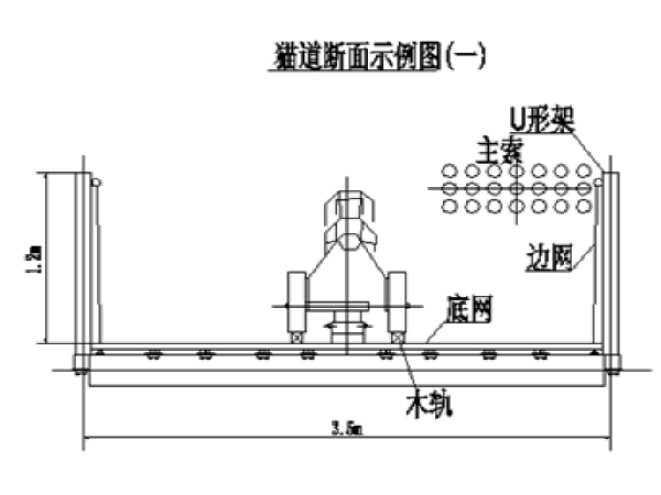 悬索桥施工技术总结(讲义154页)