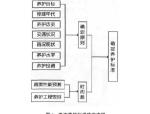 京沪高速公路路面养护需求分析方法探索与实践