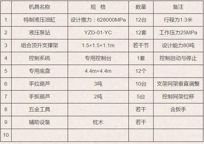 [行业资讯]大跨度煤棚焊接球网架液压顶升施工技术_24