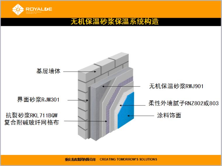 无机保温砂浆外墙保温系统施工