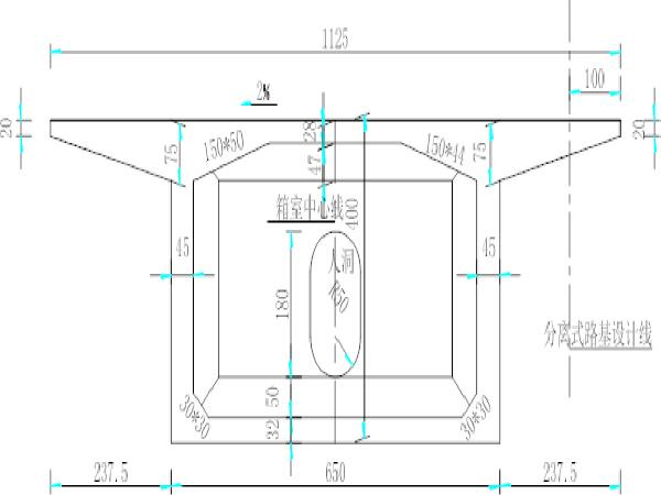 连续钢构悬灌段施工技术方案(含计算书、设计图)
