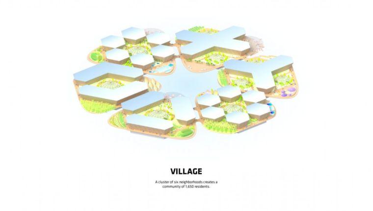 BIG新作|2050诺亚方舟计划-浮动城市(文末附精选BIG作品合集)_31