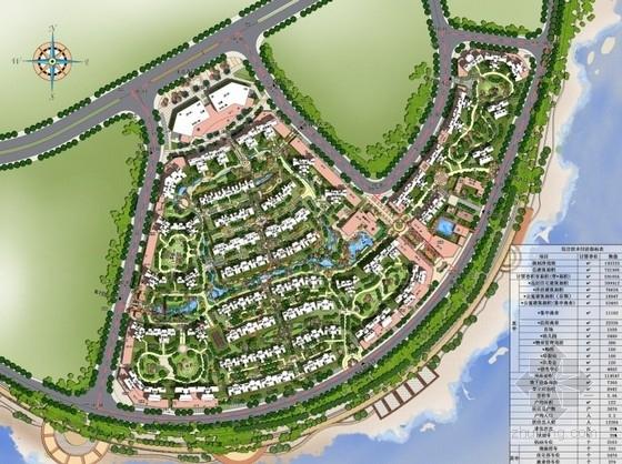 住宅区总平面图