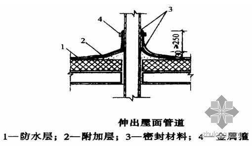 广西某教学综合楼工程施工组织设计(13层 框剪结构)