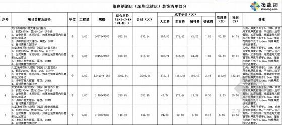 [深圳]四星级酒店装饰工程报价书(2012)