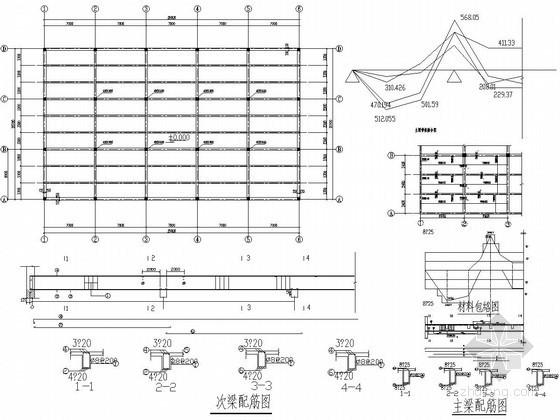 厂房肋梁楼盖设计图及计算书(课程设计)