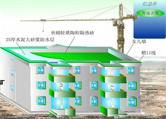 建筑工程施工从基础到完工全过程动画演示