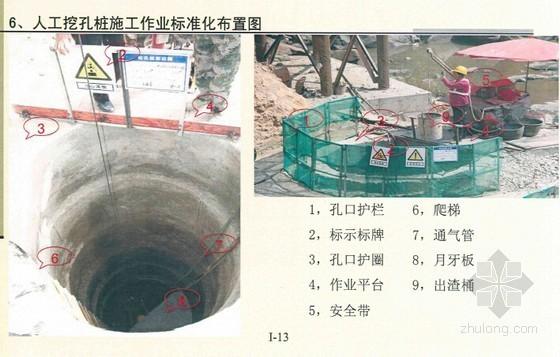 人工挖孔桩标准化施工亮点