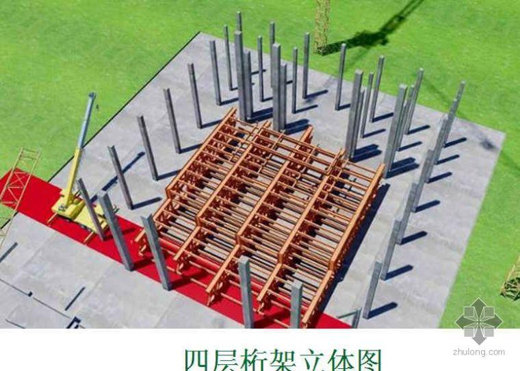 大跨度多层钢桁架整体提升合拢质量控制(PPT)