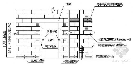 天津某超高层酒店砌体施工方案