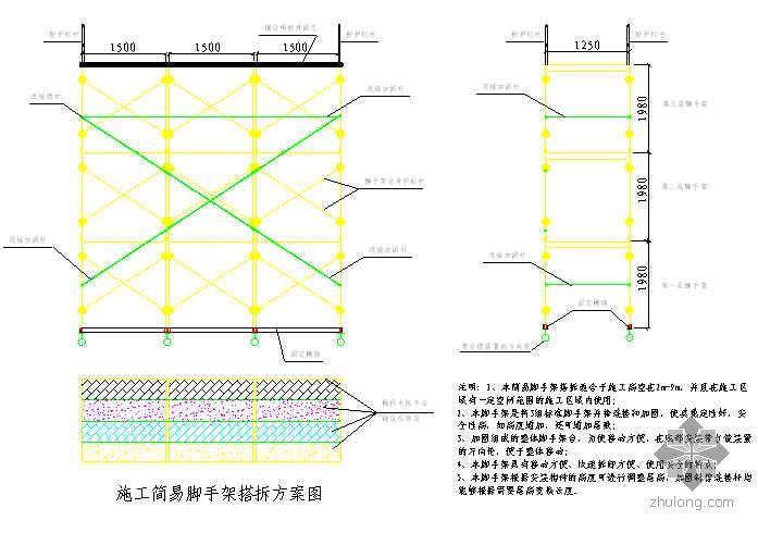北京某厂房安全文明施工方案(文明工地)