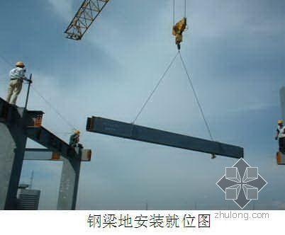 [杭州]机场航站楼钢结构工程施工组织设计(创鲁班奖 詹天佑奖 图表丰富)