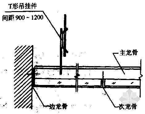 轻钢龙骨吊顶构造示意图
