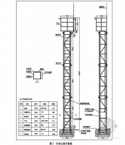 [上海]拼装式施工灯架制作及安装工艺