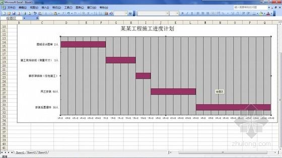 用EXCLE表格编制施工进度计划横道图