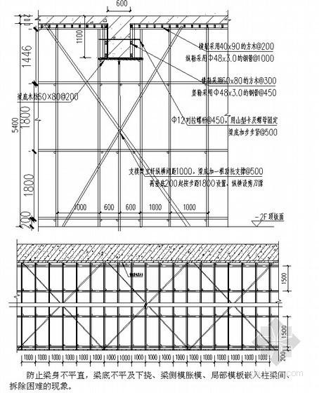[北京]高档别墅投标施工组织设计(土建、水电安装)