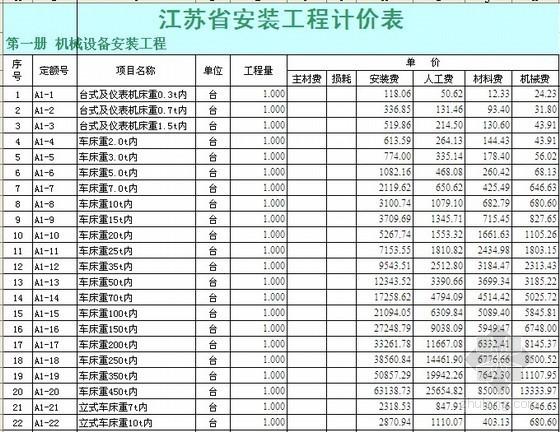 江苏省2004版安装工程计价表(EXCEL版 共11册)