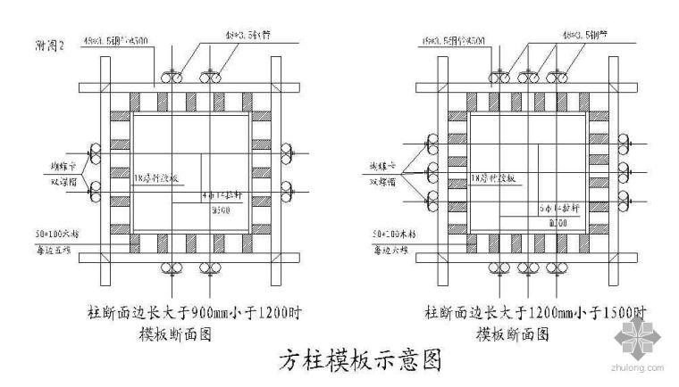 武汉某高层办公楼模板施工方案(鲁班奖 砖胎模 竹胶板 84.6米)