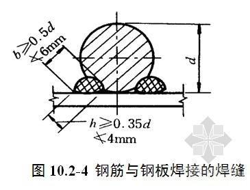 铁路桥梁标准化施工手册