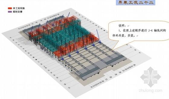 [河南]火车站站房工程钢结构安装施工方案汇报