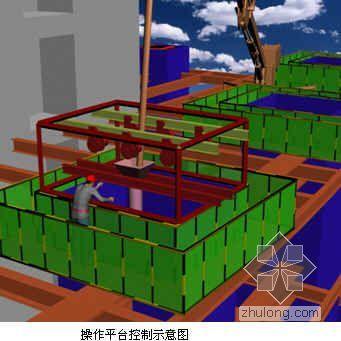[深圳]塔楼箱型钢管柱施工方案