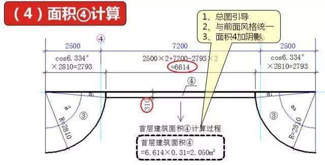平整场地工程量计算,真的搞明白了吗?_12