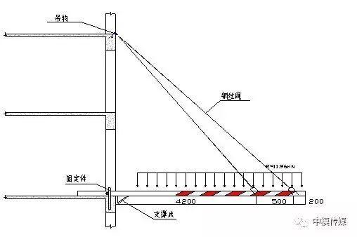 悬挑型钢卸料平台施工方案_2