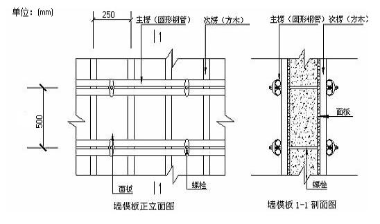 塑料模板专项施工方案(共48页)