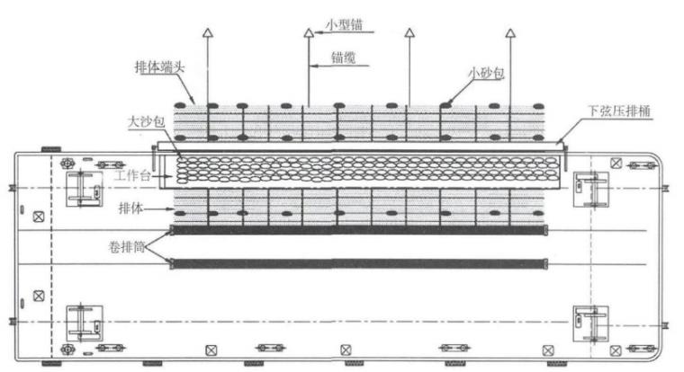 大面积围海造陆围堰工程关键技术研究及应用_3