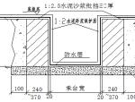 碧桂园框架剪力墙结构工程砖胎膜施工方案