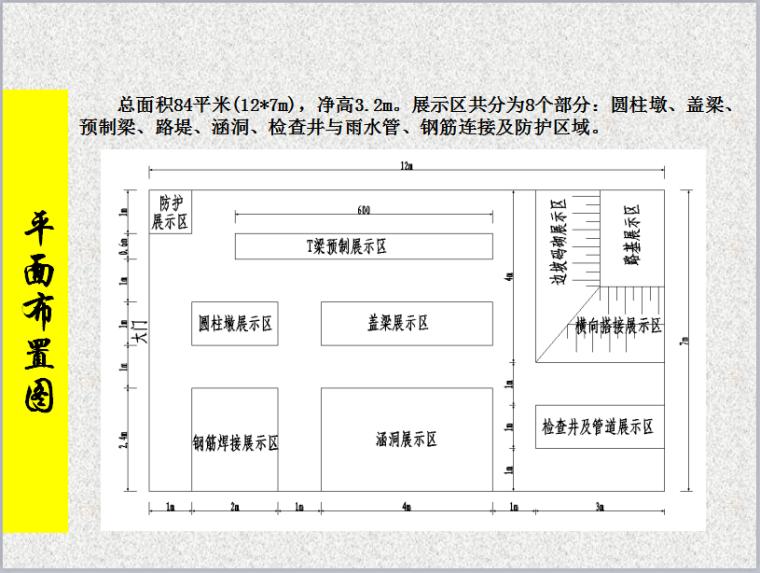 中铁项目部现场实体样板展示区策划方案